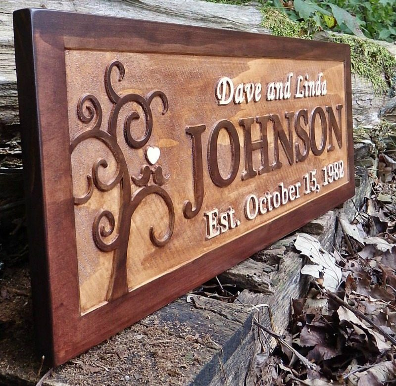Personalized Wooden Signsa